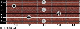 B11/13#5/E for guitar on frets 12, 11, 13, 12, 10, 12