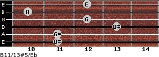 B11/13#5/Eb for guitar on frets 11, 11, 13, 12, 10, 12