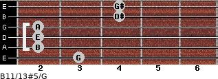 B11/13#5/G for guitar on frets 3, 2, 2, 2, 4, 4