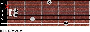 B11/13#5/G# for guitar on frets 4, 2, 1, 1, x, 3