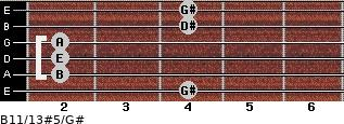 B11/13#5/G# for guitar on frets 4, 2, 2, 2, 4, 4
