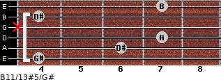 B11/13#5/G# for guitar on frets 4, 6, 7, x, 4, 7