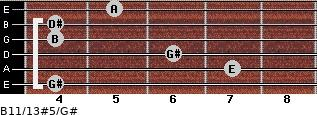 B11/13#5/G# for guitar on frets 4, 7, 6, 4, 4, 5