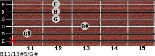 B11/13#5/G# for guitar on frets x, 11, 13, 12, 12, 12