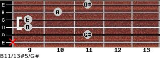 B11/13#5/G# for guitar on frets x, 11, 9, 9, 10, 11