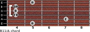 B11/A for guitar on frets 5, 7, 4, 4, 4, 5