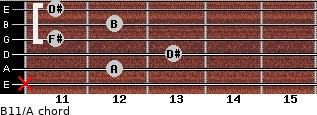 B11/A for guitar on frets x, 12, 13, 11, 12, 11