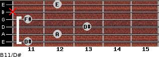 B11/D# for guitar on frets 11, 12, 13, 11, x, 12