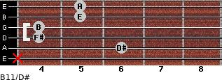 B11/D# for guitar on frets x, 6, 4, 4, 5, 5