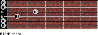 B11/E for guitar on frets 0, 0, 1, 2, 0, 0