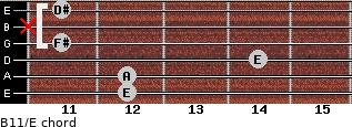 B11/E for guitar on frets 12, 12, 14, 11, x, 11