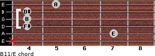 B11/E for guitar on frets x, 7, 4, 4, 4, 5