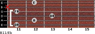 B11/Eb for guitar on frets 11, 12, 13, 11, x, 12