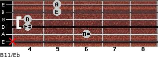 B11/Eb for guitar on frets x, 6, 4, 4, 5, 5