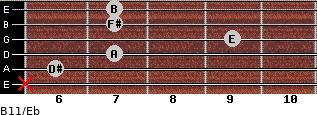 B11/Eb for guitar on frets x, 6, 7, 9, 7, 7