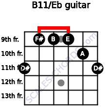 B11/Eb for guitar on frets 11, 9, 9, 9, 10, 11