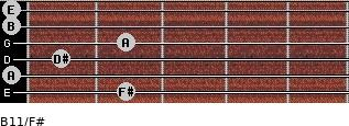 B11/F# for guitar on frets 2, 0, 1, 2, 0, 0