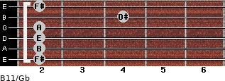 B11/Gb for guitar on frets 2, 2, 2, 2, 4, 2