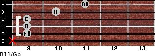 B11/Gb for guitar on frets x, 9, 9, 9, 10, 11