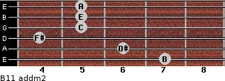 B11 add(m2) for guitar on frets 7, 6, 4, 5, 5, 5