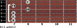 B11 add(m2) for guitar on frets 7, 7, 7, 8, 7, 8