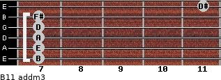 B11 add(m3) for guitar on frets 7, 7, 7, 7, 7, 11