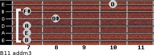 B11 add(m3) for guitar on frets 7, 7, 7, 8, 7, 10