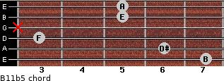 B11b5 for guitar on frets 7, 6, 3, x, 5, 5