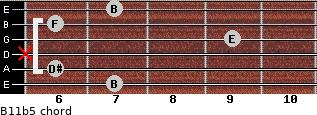 B11b5 for guitar on frets 7, 6, x, 9, 6, 7
