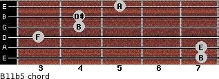 B11b5 for guitar on frets 7, 7, 3, 4, 4, 5