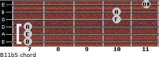 B11b5 for guitar on frets 7, 7, 7, 10, 10, 11