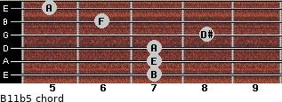 B11b5 for guitar on frets 7, 7, 7, 8, 6, 5