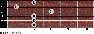 B11b5 for guitar on frets 7, 7, 7, 8, 6, 7
