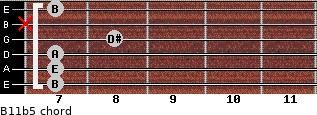 B11b5 for guitar on frets 7, 7, 7, 8, x, 7