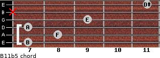B11b5 for guitar on frets 7, 8, 7, 9, x, 11