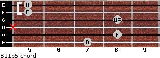 B11b5 for guitar on frets 7, 8, x, 8, 5, 5