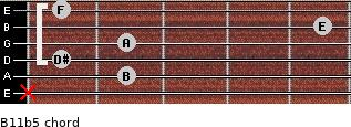 B11b5 for guitar on frets x, 2, 1, 2, 5, 1