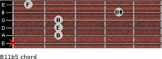 B11b5 for guitar on frets x, 2, 2, 2, 4, 1