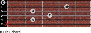 B11b5 for guitar on frets x, 2, 3, 2, 4, 0