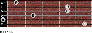 B11b5/A for guitar on frets 5, 0, 2, 4, 4, 1