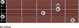 B11b5/A for guitar on frets 5, 0, 3, 4, 4, 0