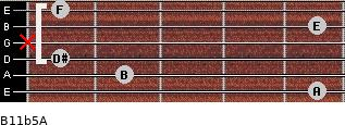 B11b5/A for guitar on frets 5, 2, 1, x, 5, 1
