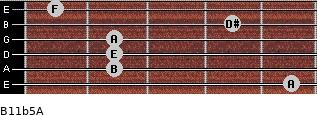 B11b5/A for guitar on frets 5, 2, 2, 2, 4, 1