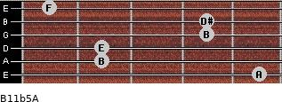 B11b5/A for guitar on frets 5, 2, 2, 4, 4, 1