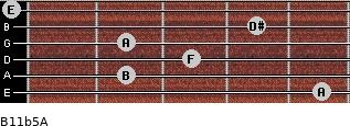 B11b5/A for guitar on frets 5, 2, 3, 2, 4, 0