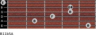 B11b5/A for guitar on frets 5, 2, 3, 4, 4, 0