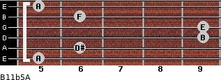 B11b5/A for guitar on frets 5, 6, 9, 9, 6, 5
