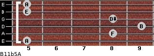 B11b5/A for guitar on frets 5, 8, 9, 8, 5, 5