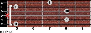 B11b5/A for guitar on frets 5, 8, x, 8, 5, 7