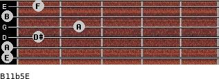 B11b5/E for guitar on frets 0, 0, 1, 2, 0, 1